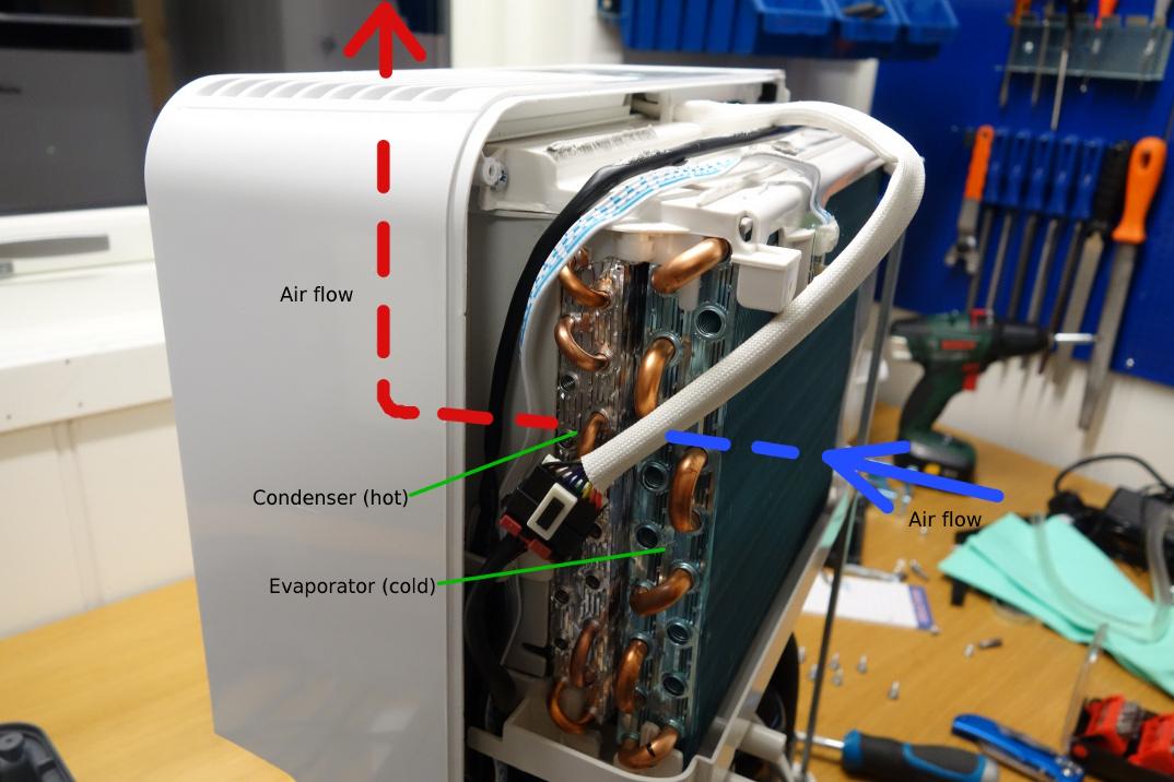 Small Air Conditioner Canada